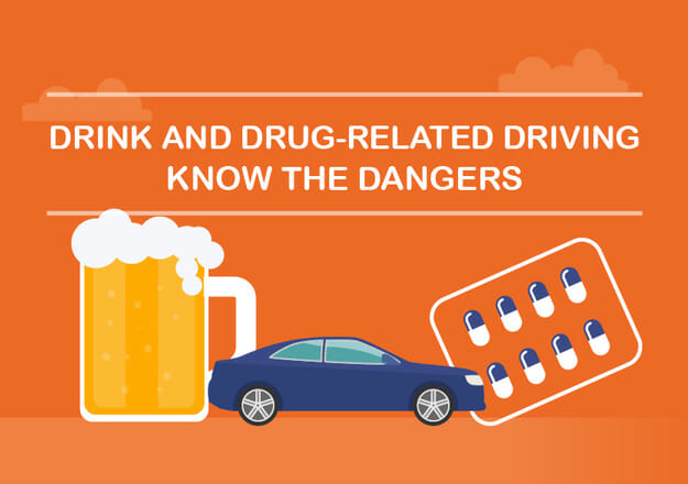 Drink Driving Guide